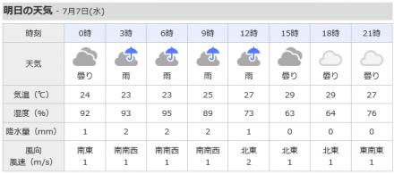 Screenshot-20210706-at-134058-yahoo