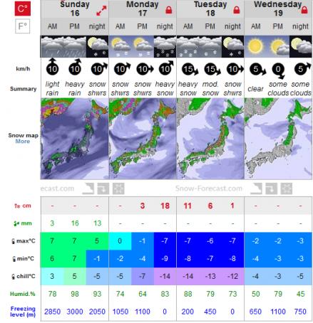 Screenshot_20200215-hakuba-goryu-snow-fo