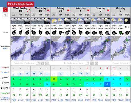 Screenshot_20210428-happo-one-snow-forec