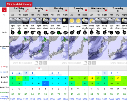 Screenshot_20210501-happo-one-snow